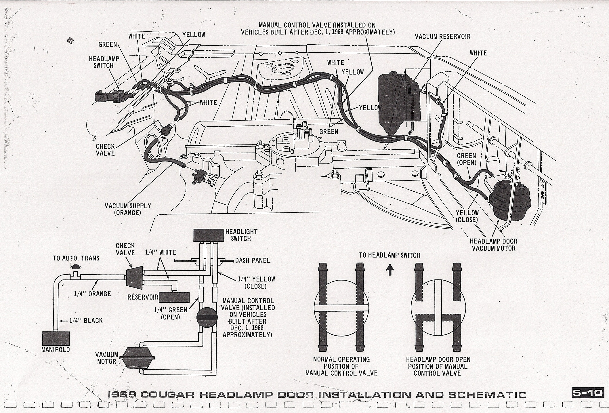 1969 Dodge Charger Vacuum Diagram Smart Wiring Diagrams 1967 Mercury Cougar Anything U2022 Rh Optionfire Co Project